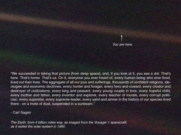 Earth in the galaxy