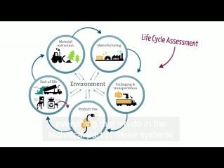 life-cycle-materials